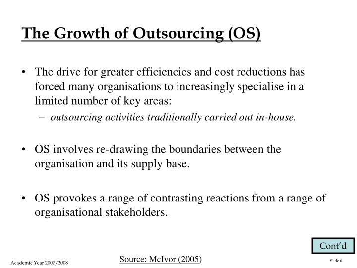 The Growth of Outsourcing (OS)