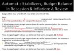 automatic stabilizers budget balance in recession inflation a review