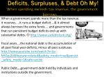 deficits surpluses debt oh my when spending exceeds tax revenue the government borrows