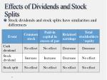 effects of dividends and stock splits