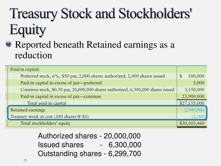 Treasury Stock and Stockholders' Equity