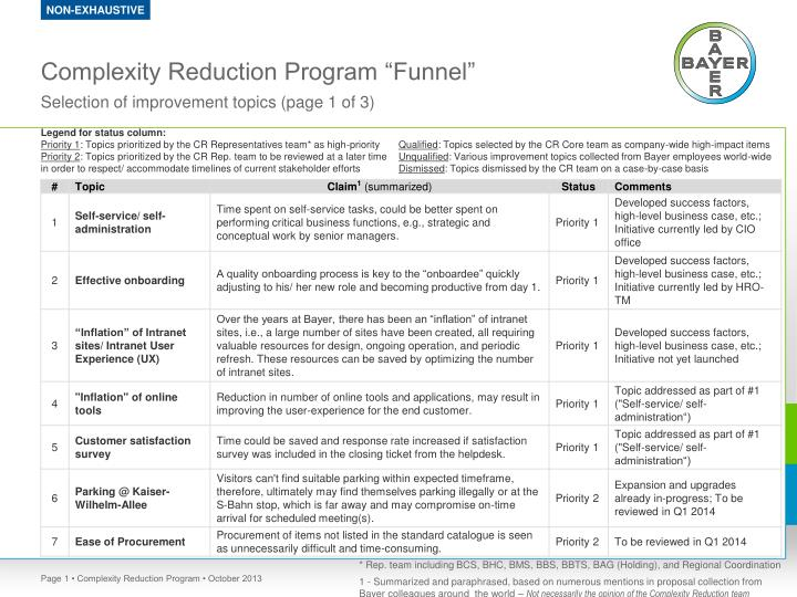complexity reduction program funnel