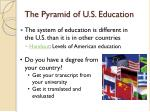 the pyramid of u s education