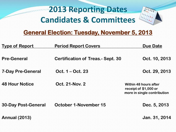 2013 Reporting Dates
