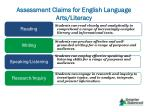 assessment claims for english language arts literacy