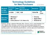technology guidelines for new purchases