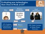 evaluating new technologies how does it work at uf1