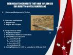 significant documents that have influenced our right to vote as americans