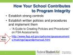 how your school contributes to program integrity
