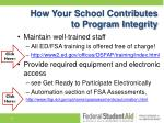 how your school contributes to program integrity1
