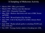 a sampling of malicious activity