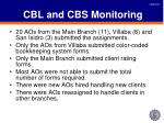 cbl and cbs monitoring
