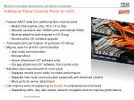 additional fibre channel ports for svc