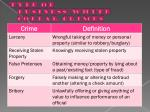 type of business white collar crimes