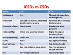icsds vs csds
