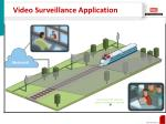 video surveillance application1