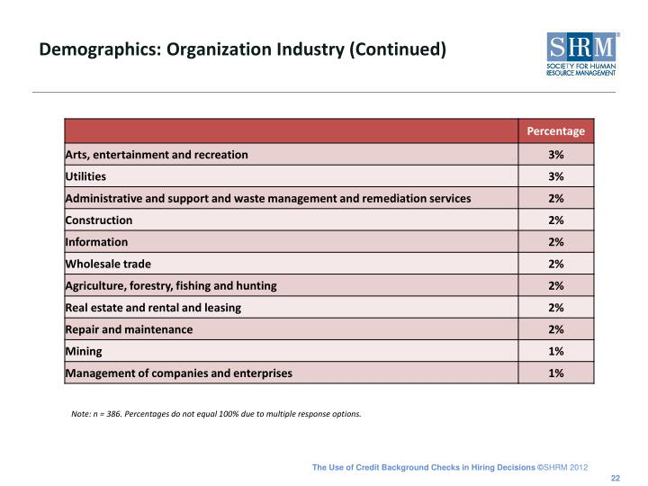Demographics: Organization Industry (Continued)