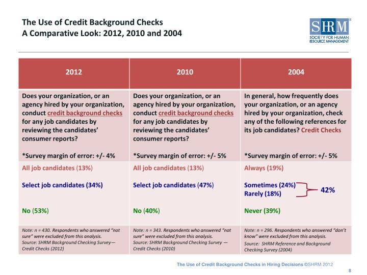 The Use of Credit Background Checks