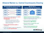 bilateral market vs central counterparty clearing