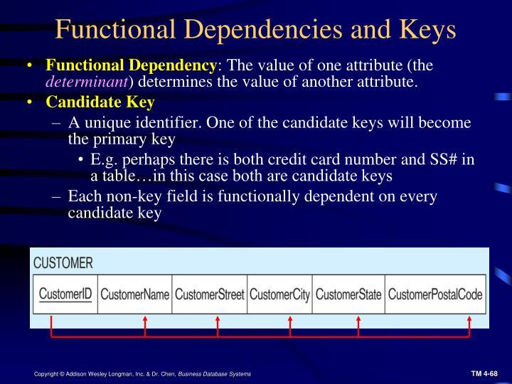 Functional Dependencies and Keys