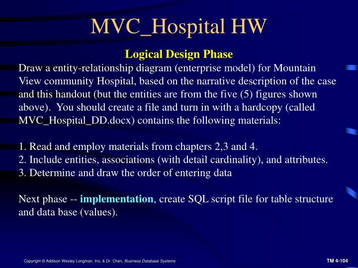 MVC_Hospital HW