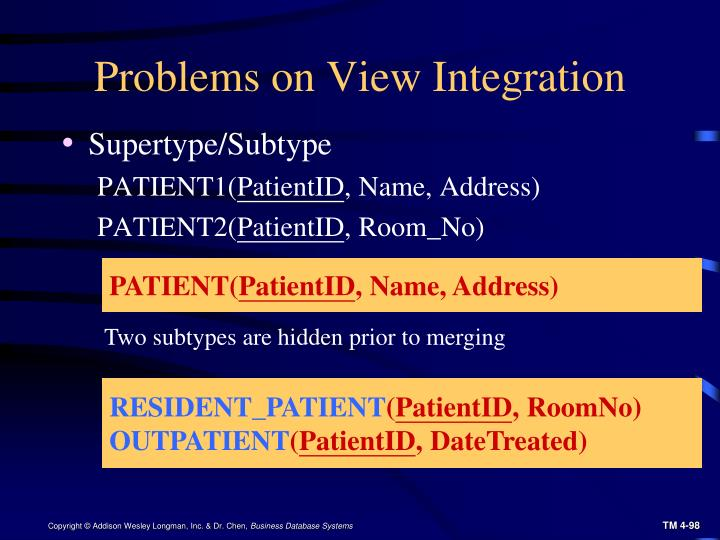 Problems on View Integration