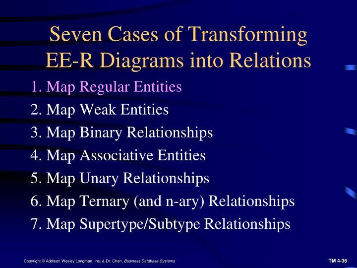 Seven Cases of Transforming EE-R Diagrams into Relations