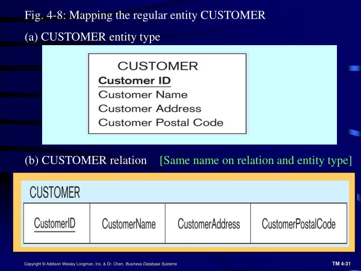 Fig. 4-8: Mapping the regular entity CUSTOMER
