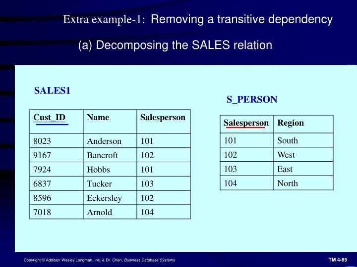 Extra example-1: