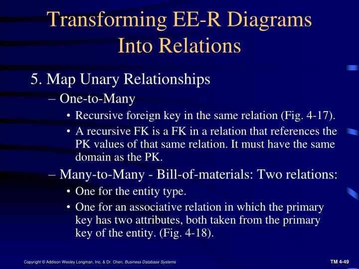 Transforming EE-R Diagrams Into Relations