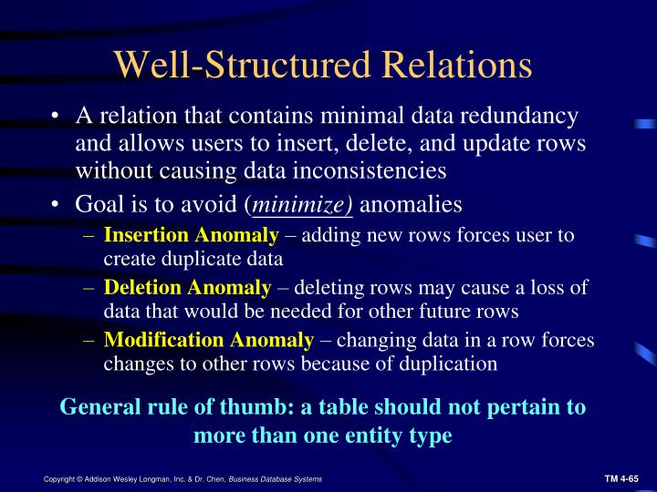 Well-Structured Relations