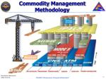 commodity management methodology