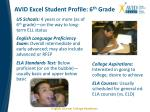 avid excel student profile 6 th grade