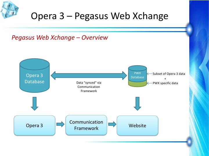 Opera 3 – Pegasus Web