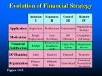 evolution of financial strategy