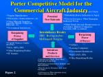 porter competitive model for the commercial aircraft industry