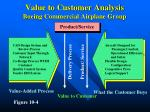 value to customer analysis boeing commercial airplane group