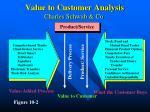 value to customer analysis charles schwab co