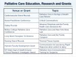palliative care education research and grants