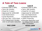a tale of two loans