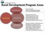rural development program areas