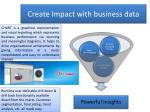 create impact with business data