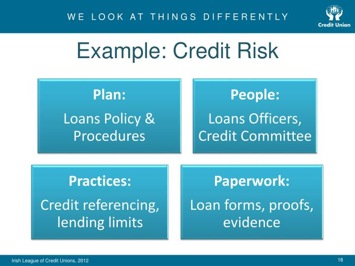 Example: Credit Risk