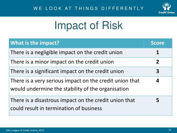 Impact of Risk