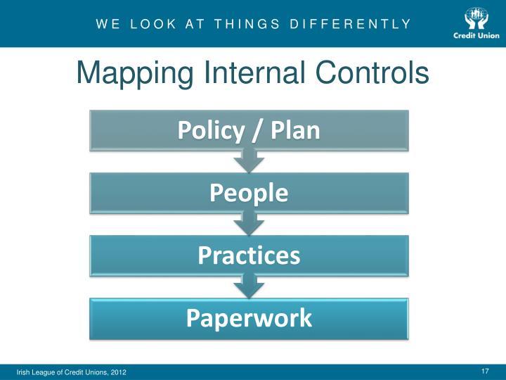 Mapping Internal Controls