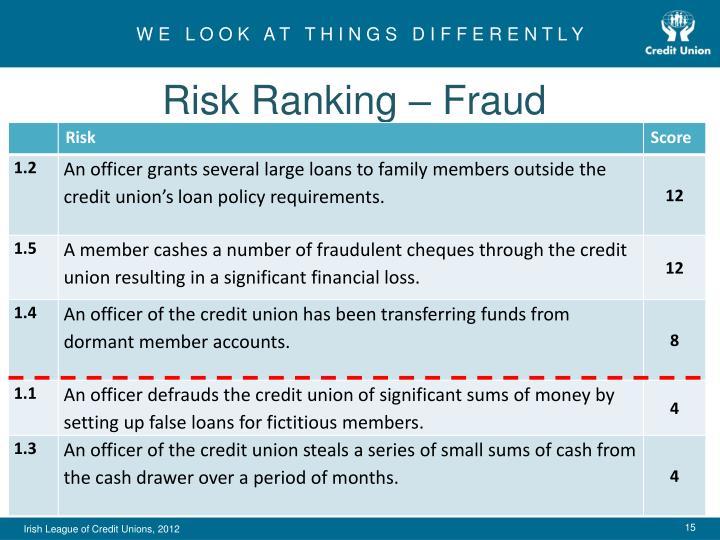 Risk Ranking – Fraud