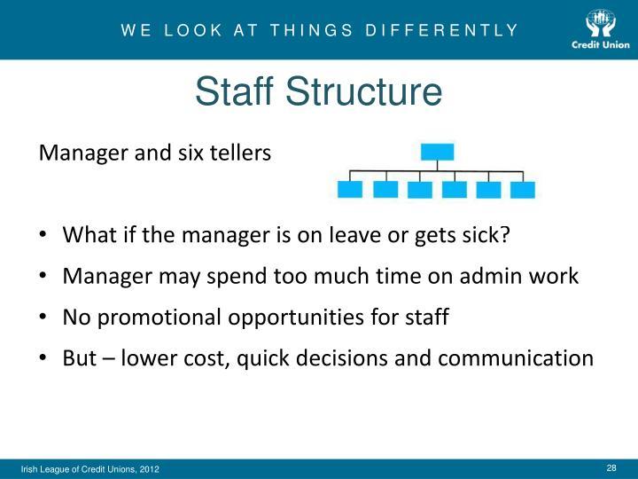 Staff Structure
