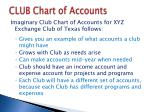 club chart of accounts