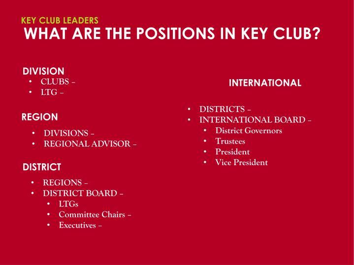 KEY CLUB LEADERS