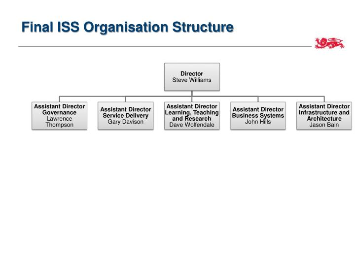 Final iss organisation structure